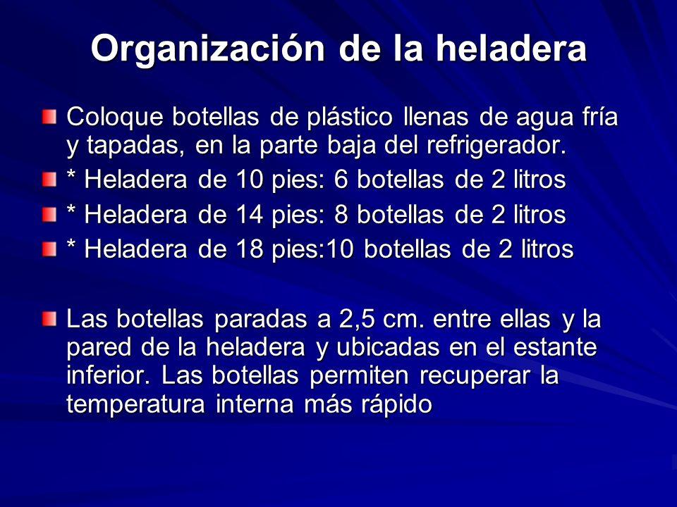 Organización de la heladera