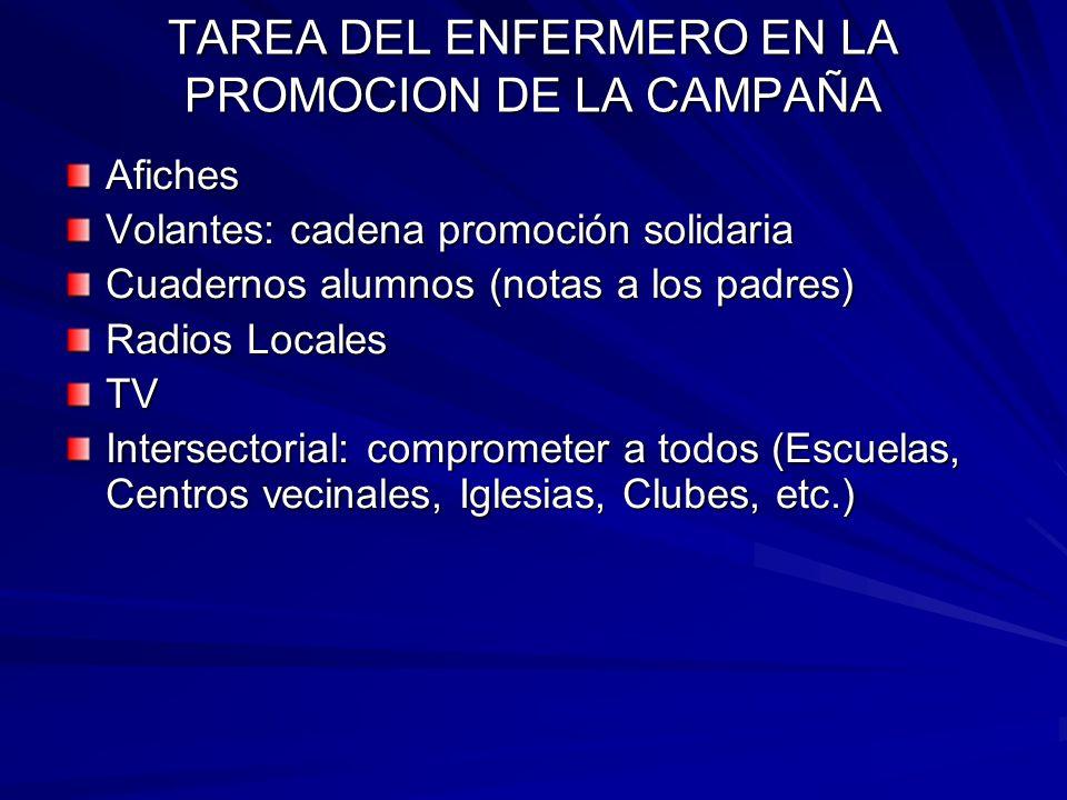 TAREA DEL ENFERMERO EN LA PROMOCION DE LA CAMPAÑA