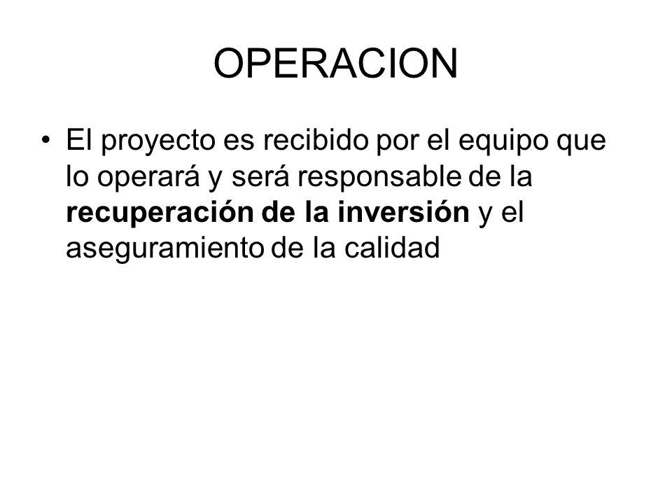 OPERACION El proyecto es recibido por el equipo que lo operará y será responsable de la recuperación de la inversión y el aseguramiento de la calidad.
