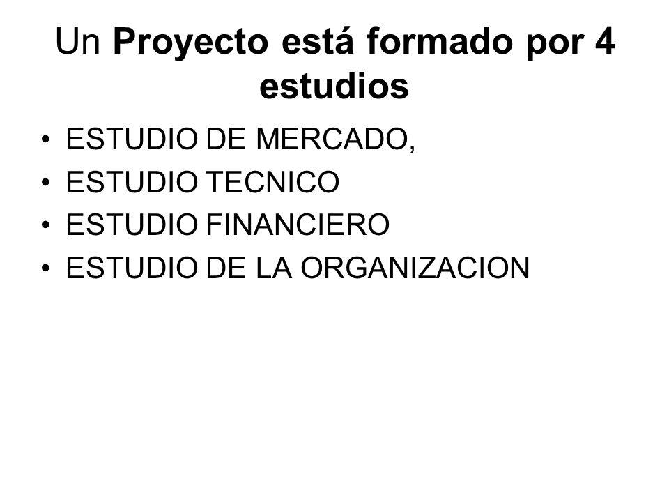 Un Proyecto está formado por 4 estudios