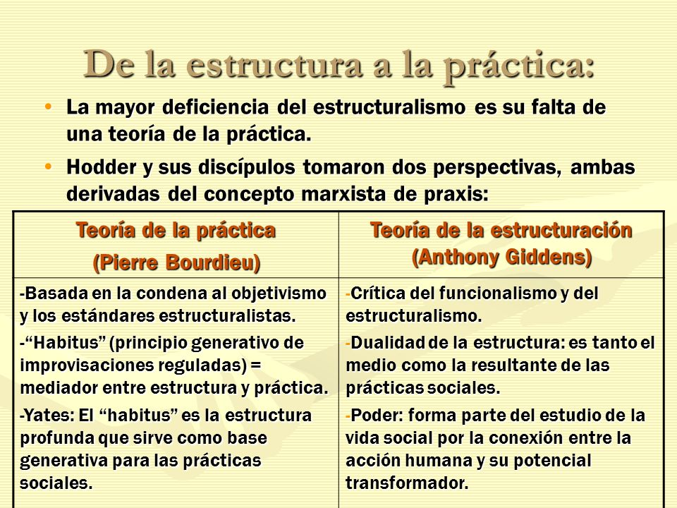 De la estructura a la práctica: