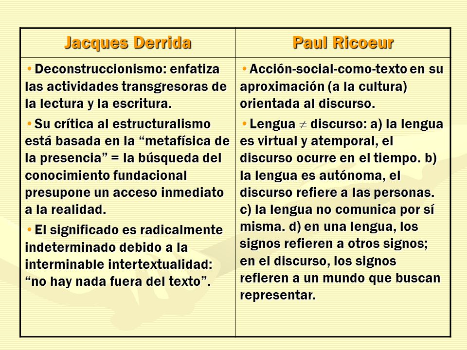Jacques Derrida Paul Ricoeur