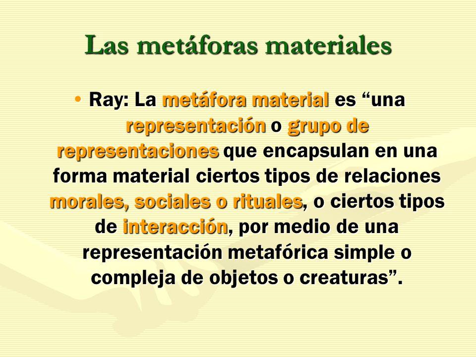 Las metáforas materiales