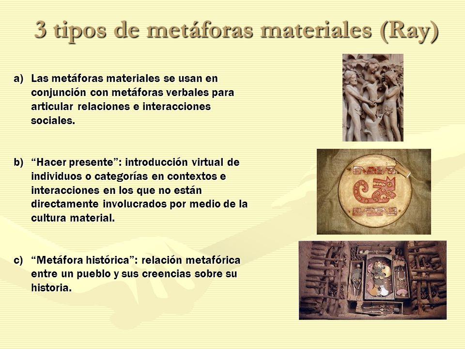 3 tipos de metáforas materiales (Ray)