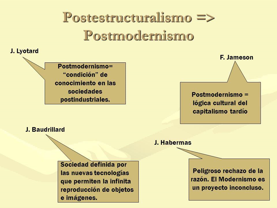 Postestructuralismo = Postmodernismo