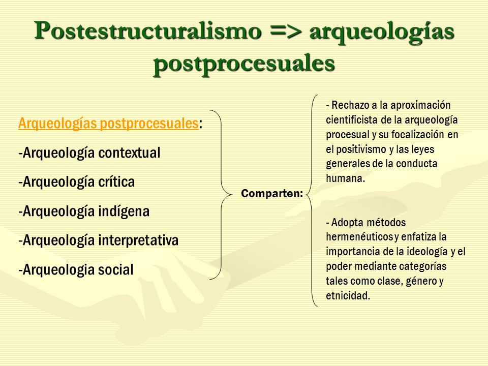Postestructuralismo = arqueologías postprocesuales