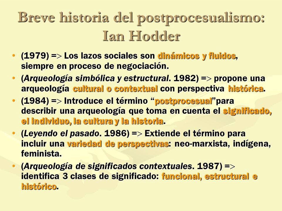Breve historia del postprocesualismo: Ian Hodder