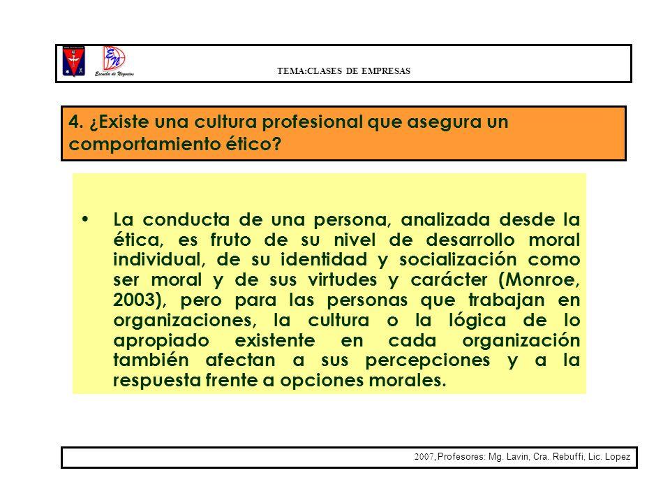 TEMA:CLASES DE EMPRESAS