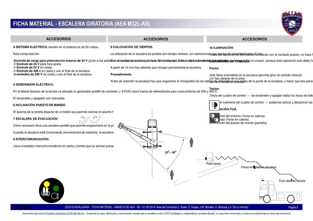 CARACTERÍSTICAS DE AEA ESQUEMA FUNCIONAMIENTO HIDRÁULICO - ppt descargar