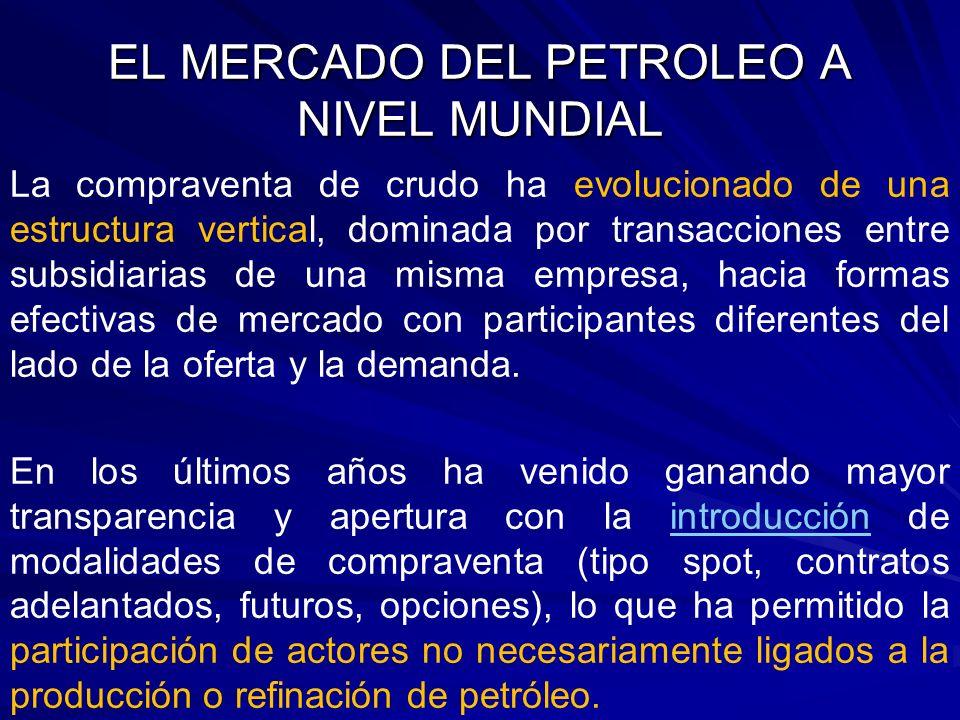 EL MERCADO DEL PETROLEO A NIVEL MUNDIAL