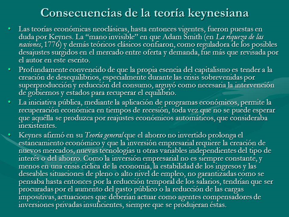 Consecuencias de la teoría keynesiana