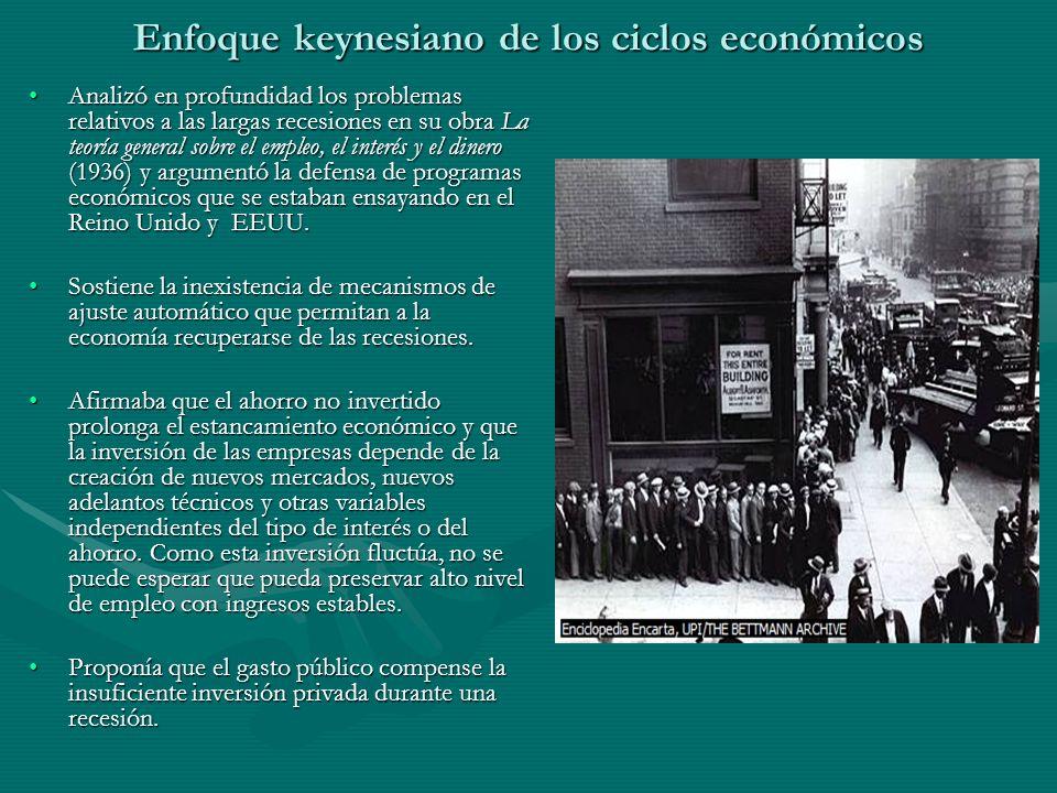 Enfoque keynesiano de los ciclos económicos