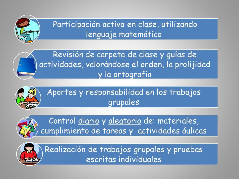 Participación activa en clase, utilizando lenguaje matemático