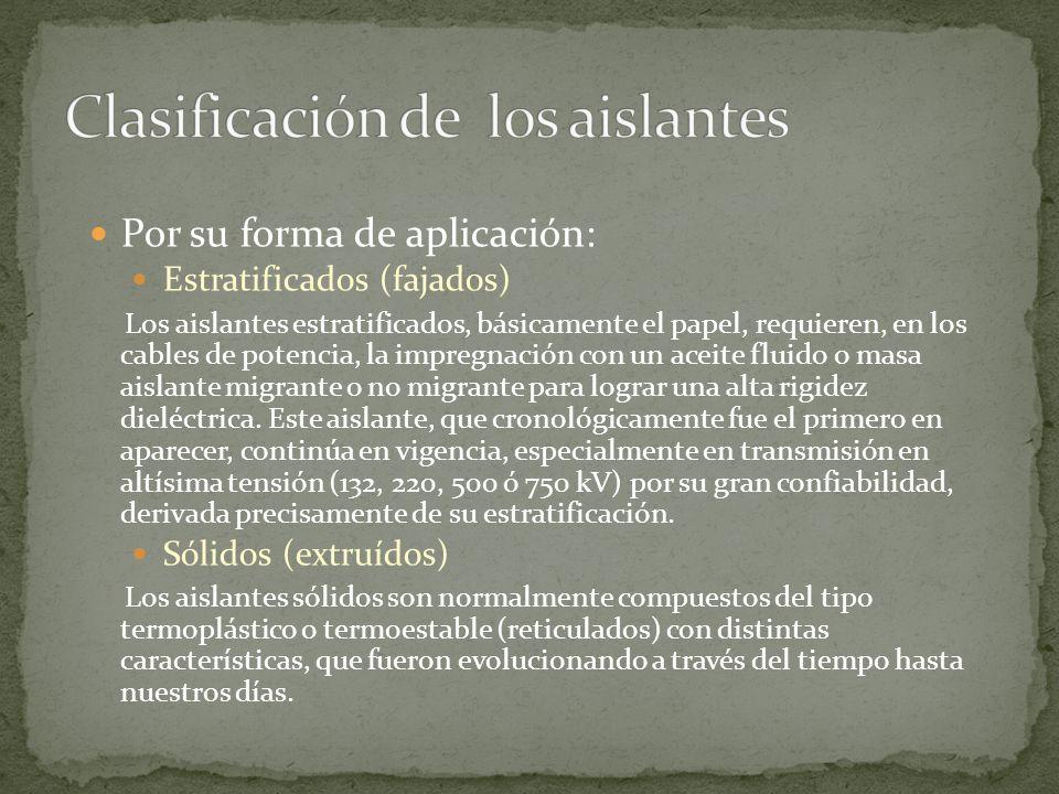 Clasificación de los aislantes