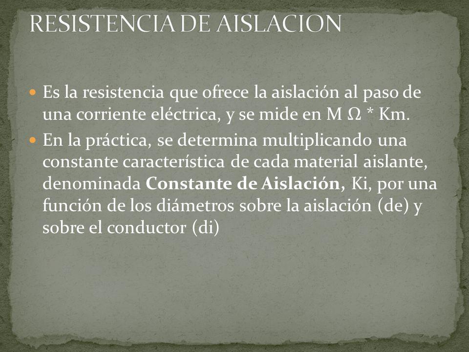 RESISTENCIA DE AISLACION