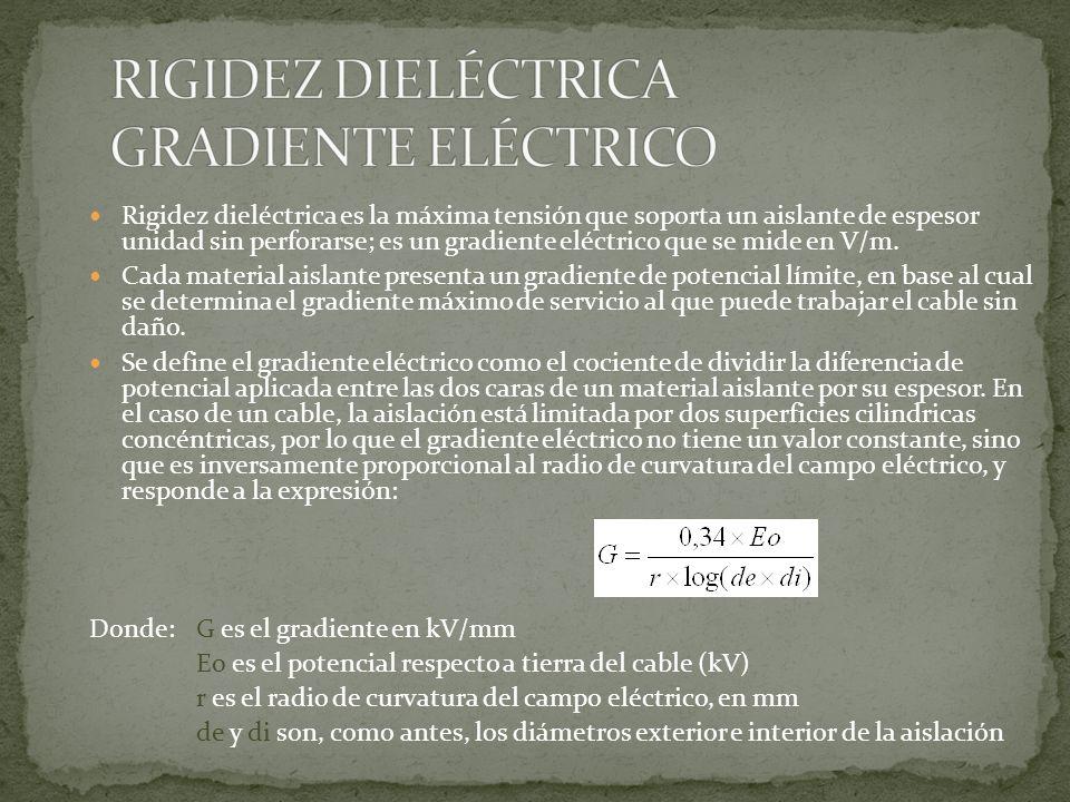 RIGIDEZ DIELÉCTRICA GRADIENTE ELÉCTRICO