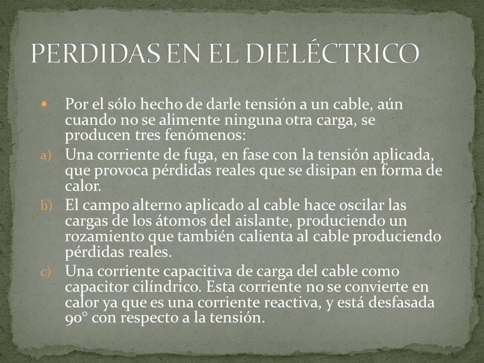 PERDIDAS EN EL DIELÉCTRICO