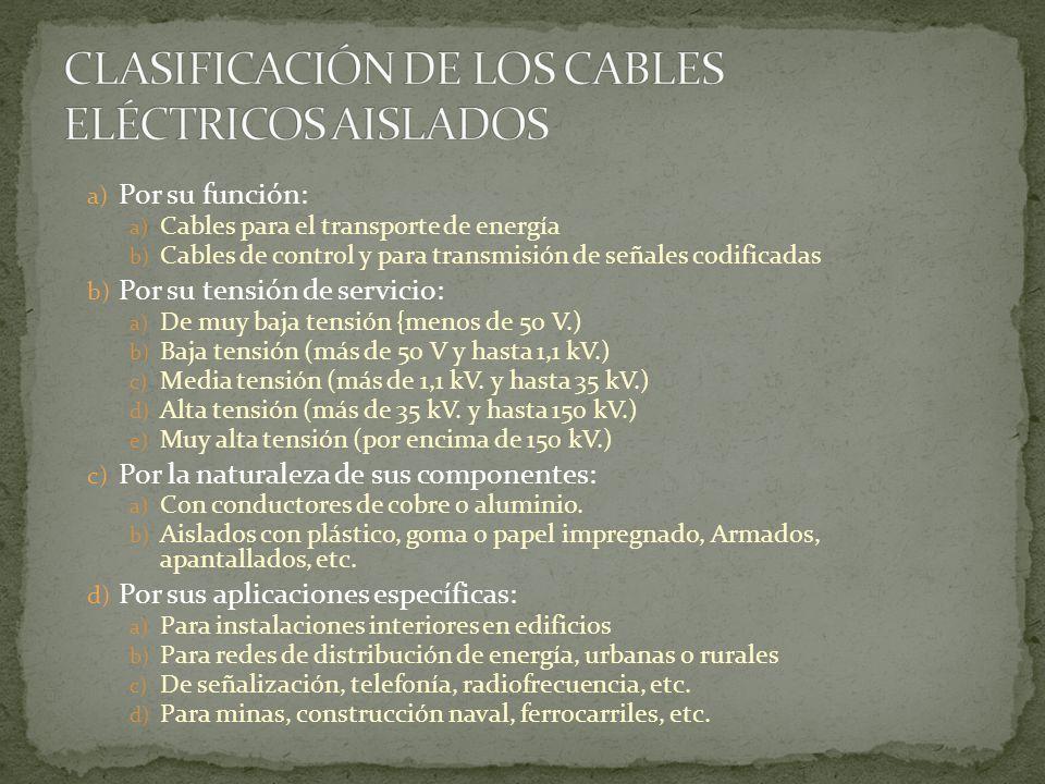 CLASIFICACIÓN DE LOS CABLES ELÉCTRICOS AISLADOS