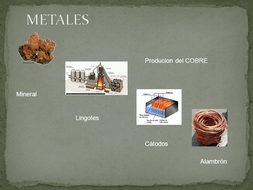 METALES Producion del COBRE Mineral Lingotes Cátodos Alambrón