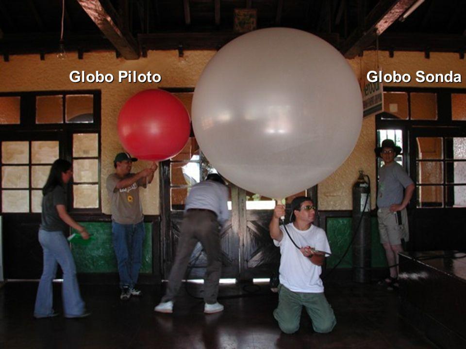 Globo Piloto Globo Sonda
