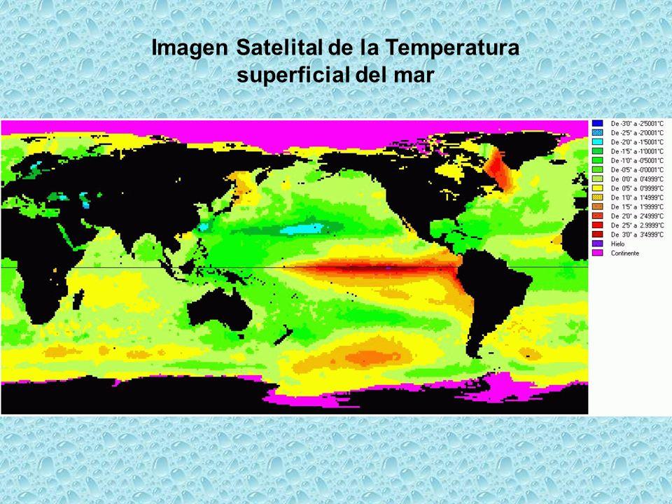 Imagen Satelital de la Temperatura superficial del mar