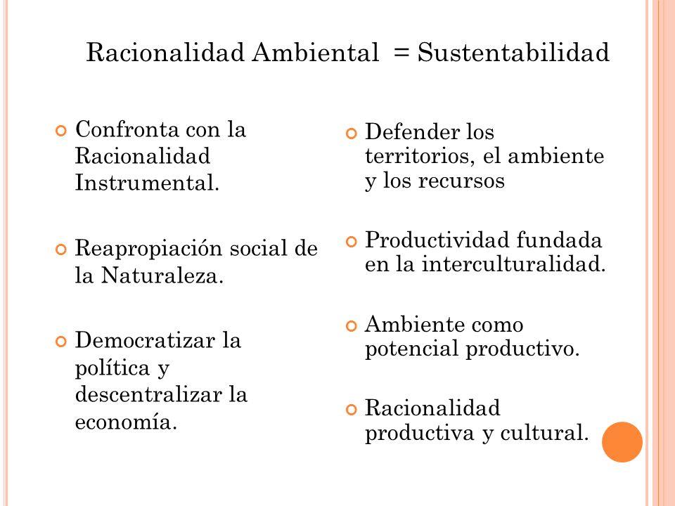 Racionalidad Ambiental = Sustentabilidad