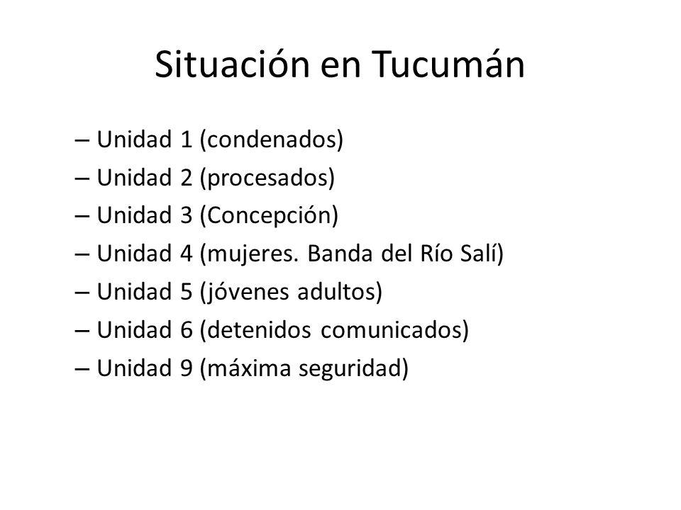 Situación en Tucumán Unidad 1 (condenados) Unidad 2 (procesados)