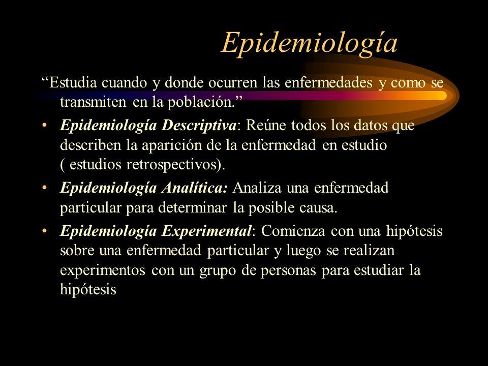 Epidemiología Estudia cuando y donde ocurren las enfermedades y como se transmiten en la población.