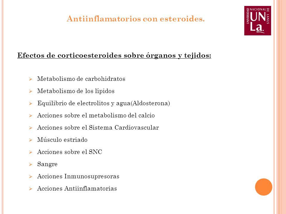 Antiinflamatorios con esteroides.