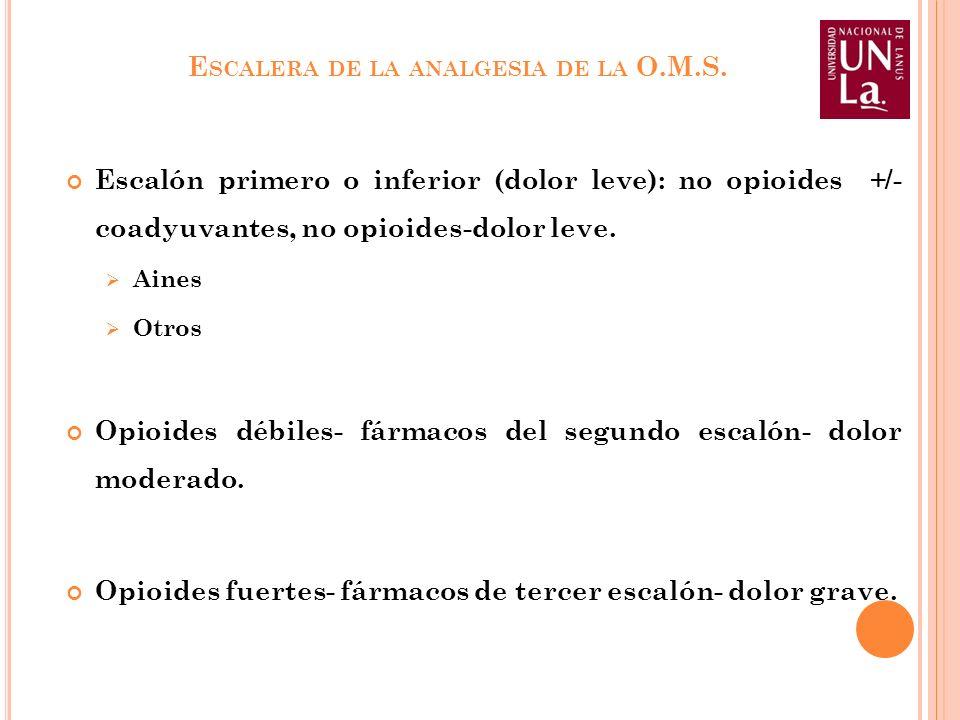 Escalera de la analgesia de la O.M.S.