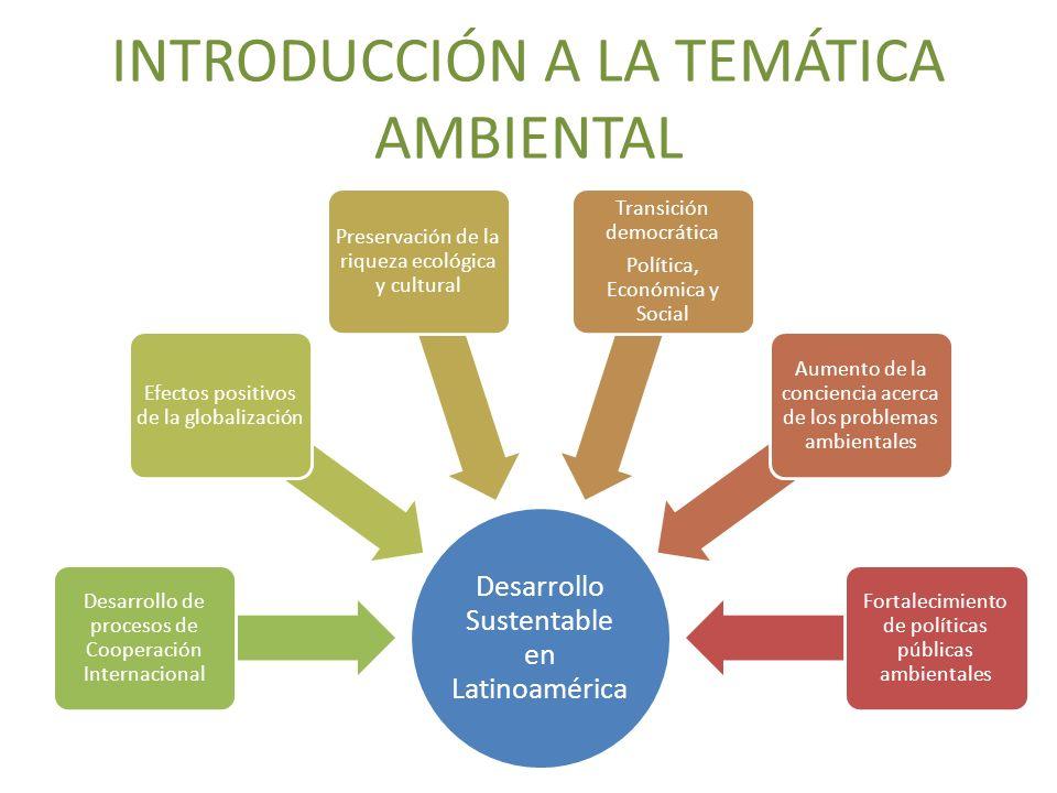 INTRODUCCIÓN A LA TEMÁTICA AMBIENTAL
