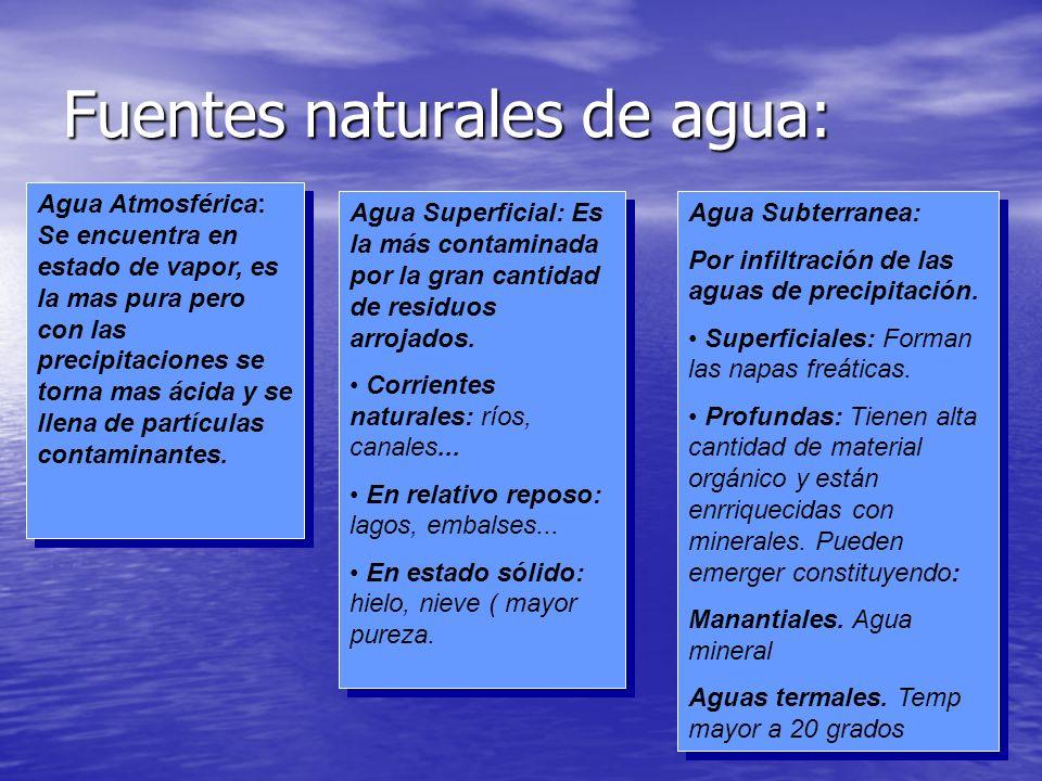 Fuentes naturales de agua: