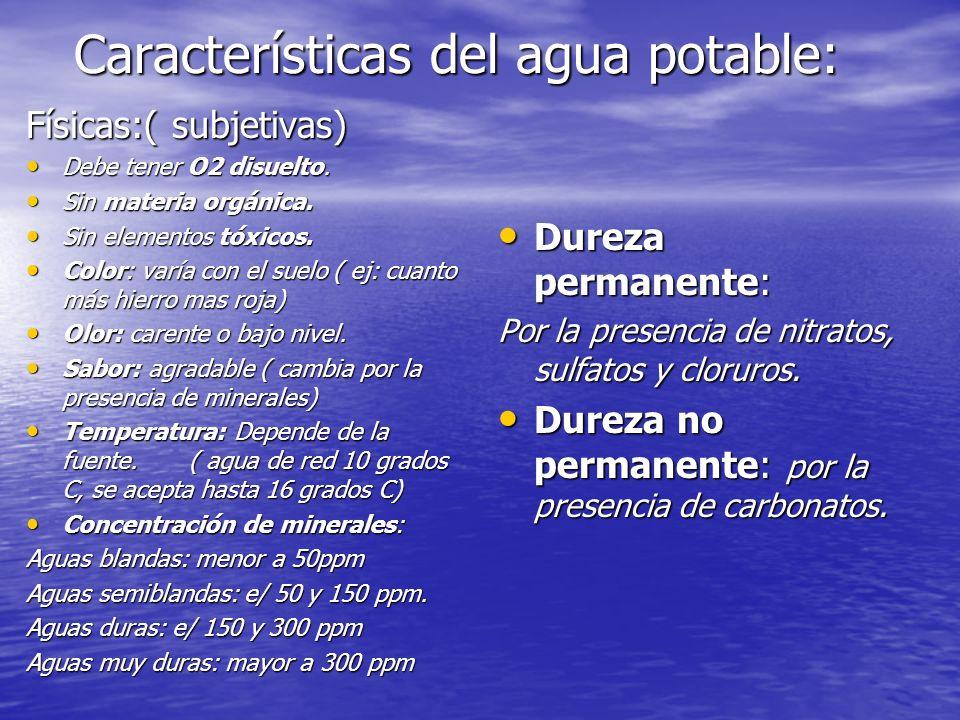 Características del agua potable: