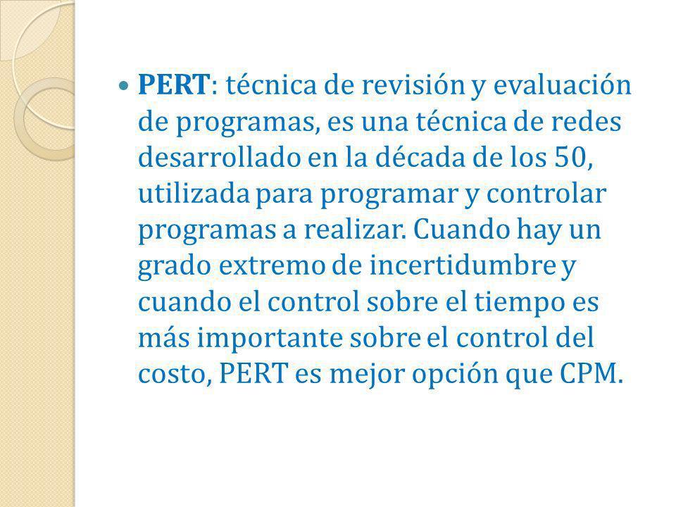 PERT: técnica de revisión y evaluación de programas, es una técnica de redes desarrollado en la década de los 50, utilizada para programar y controlar programas a realizar.