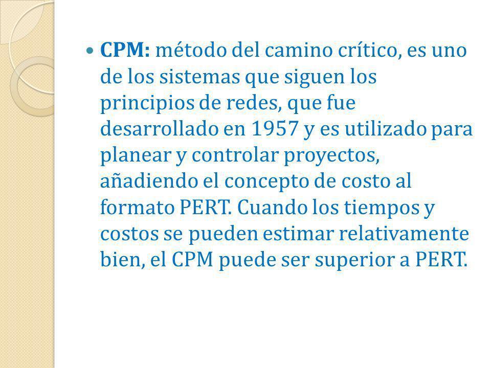 CPM: método del camino crítico, es uno de los sistemas que siguen los principios de redes, que fue desarrollado en 1957 y es utilizado para planear y controlar proyectos, añadiendo el concepto de costo al formato PERT.