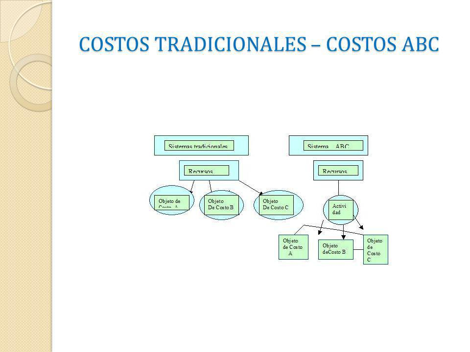 COSTOS TRADICIONALES – COSTOS ABC