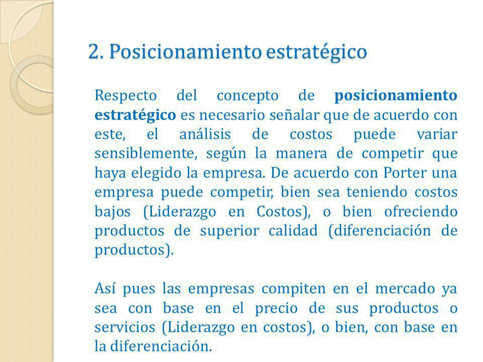 2. Posicionamiento estratégico