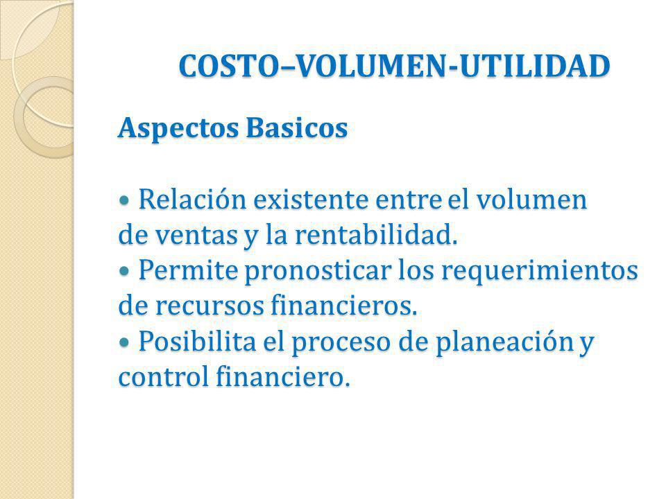 COSTO–VOLUMEN-UTILIDAD