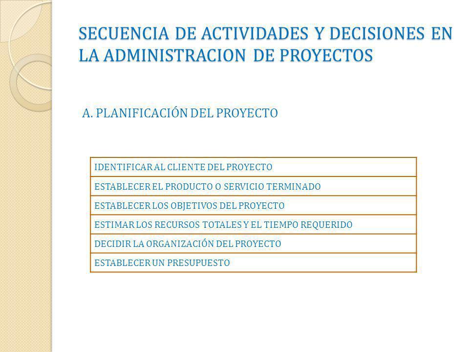 A. PLANIFICACIÓN DEL PROYECTO