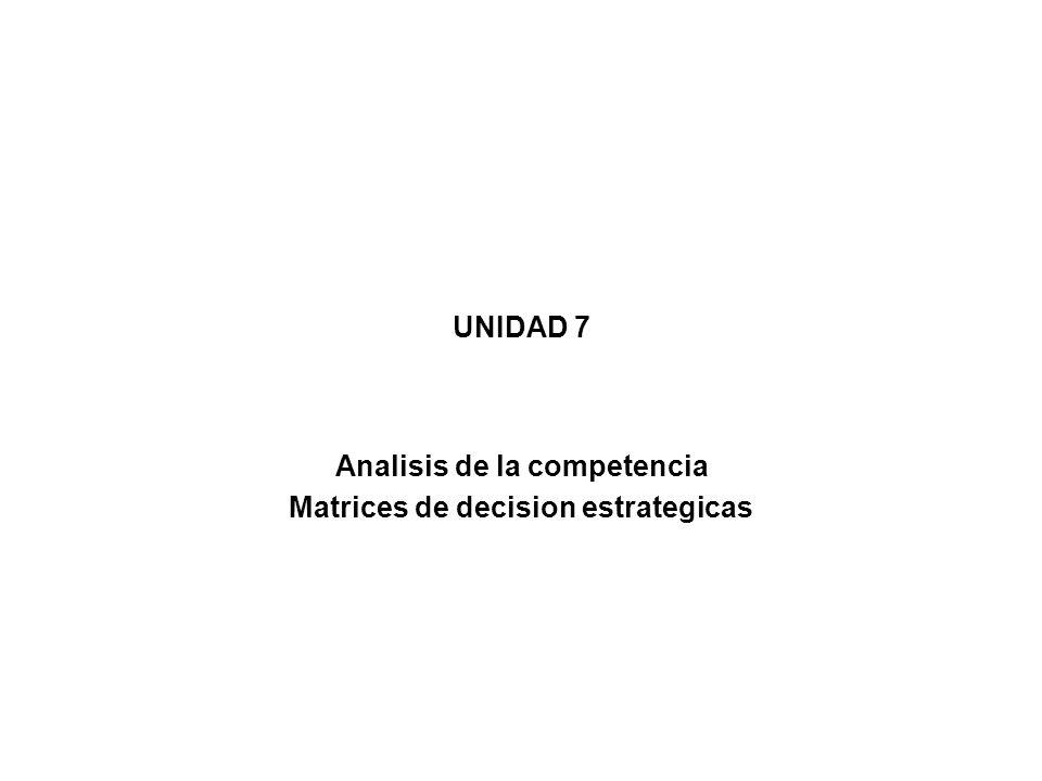 Analisis de la competencia Matrices de decision estrategicas
