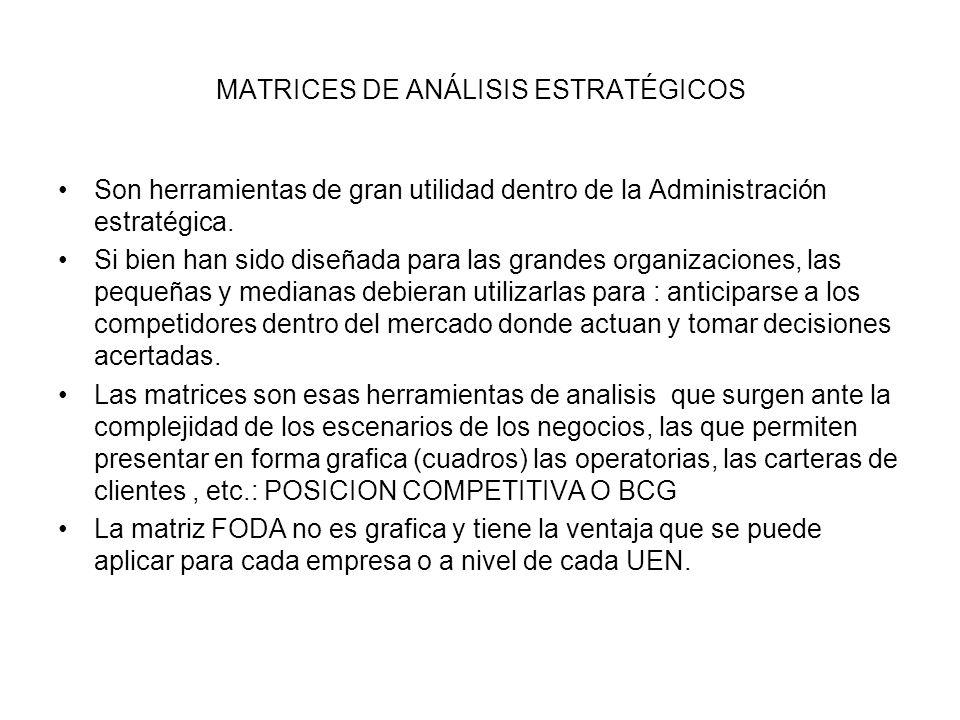 MATRICES DE ANÁLISIS ESTRATÉGICOS