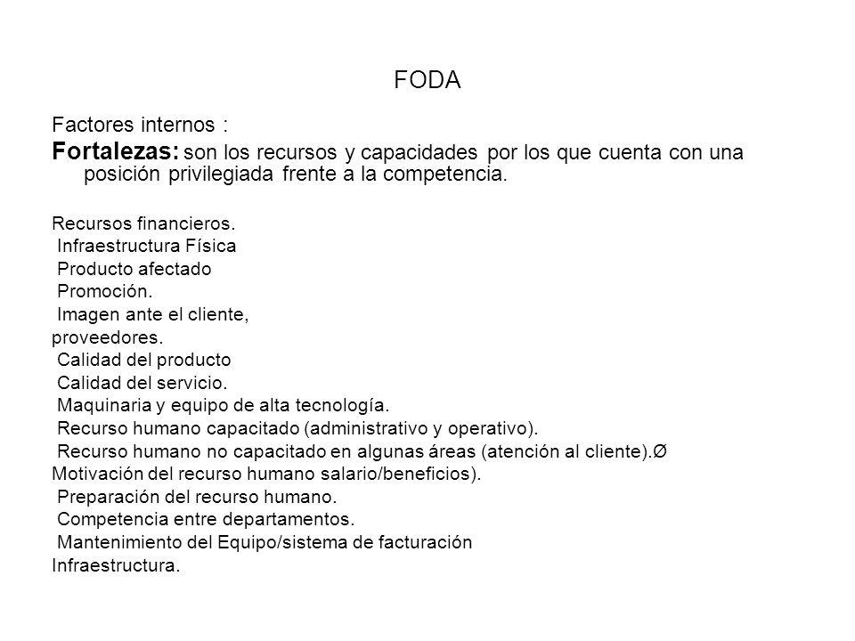 FODA Factores internos : Fortalezas: son los recursos y capacidades por los que cuenta con una posición privilegiada frente a la competencia.