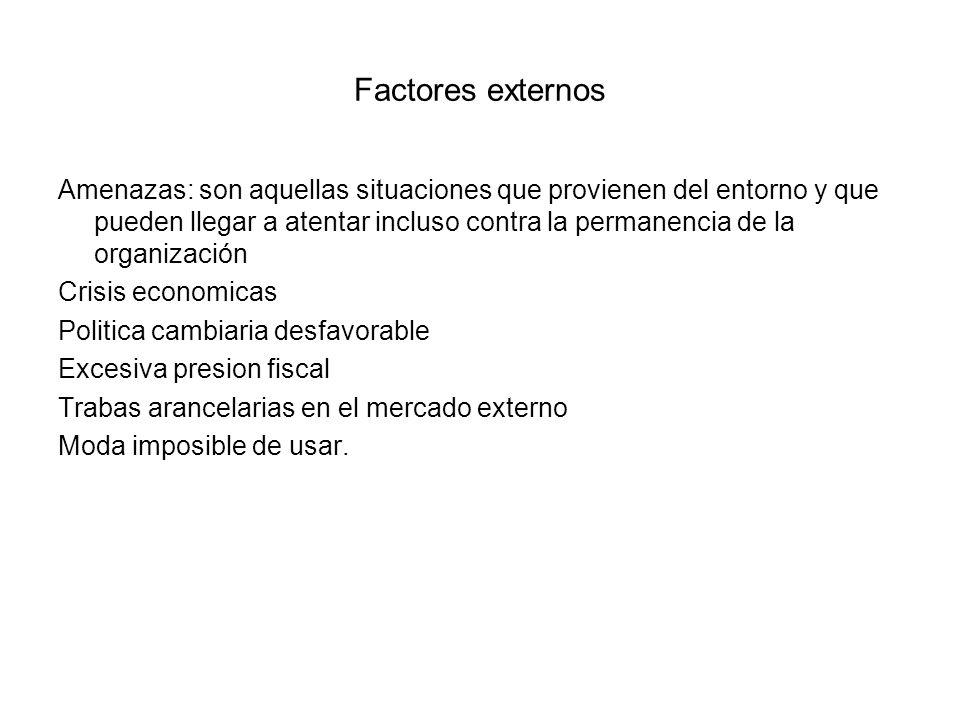 Factores externos