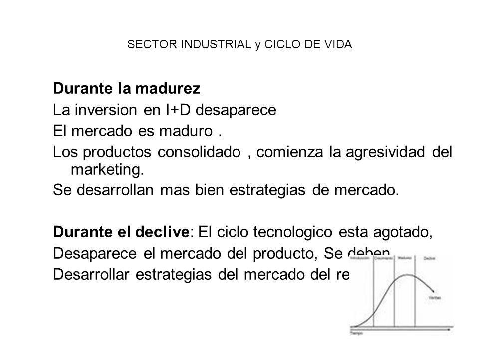 SECTOR INDUSTRIAL y CICLO DE VIDA