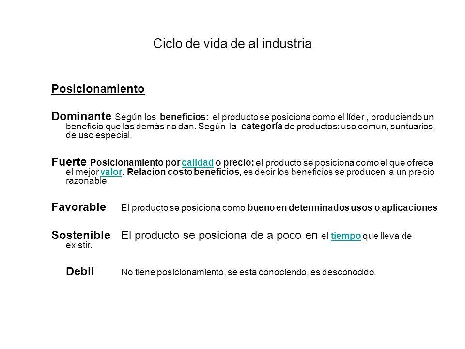 Ciclo de vida de al industria