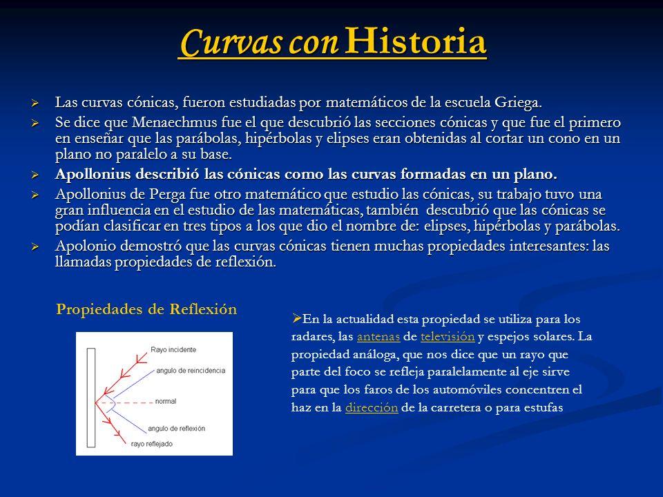 Curvas con Historia Las curvas cónicas, fueron estudiadas por matemáticos de la escuela Griega.