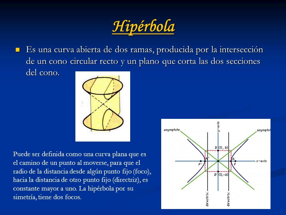 HipérbolaEs una curva abierta de dos ramas, producida por la intersección de un cono circular recto y un plano que corta las dos secciones del cono.