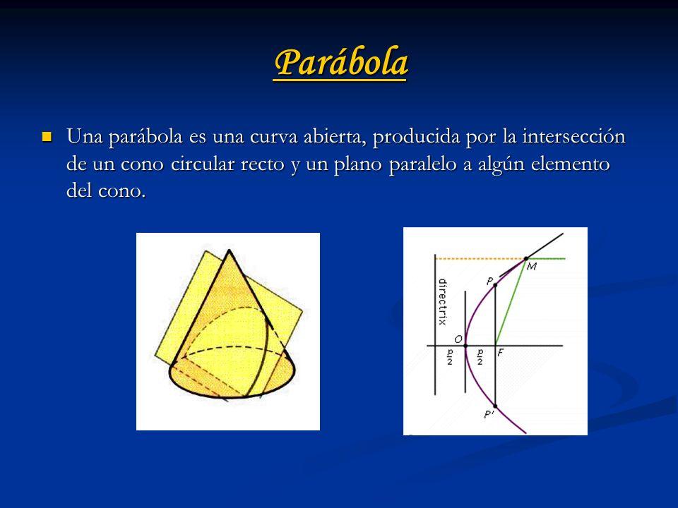 ParábolaUna parábola es una curva abierta, producida por la intersección de un cono circular recto y un plano paralelo a algún elemento del cono.