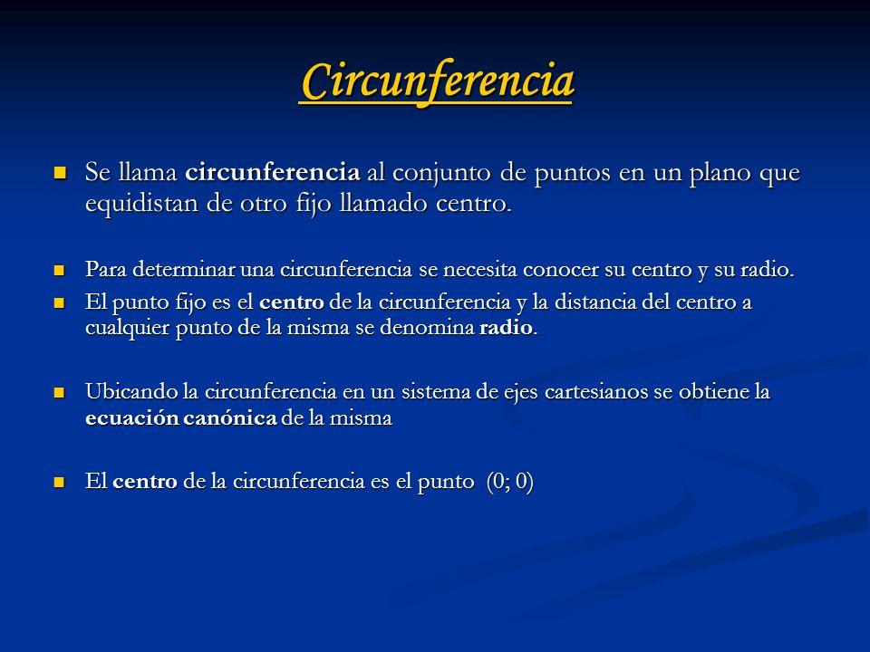CircunferenciaSe llama circunferencia al conjunto de puntos en un plano que equidistan de otro fijo llamado centro.