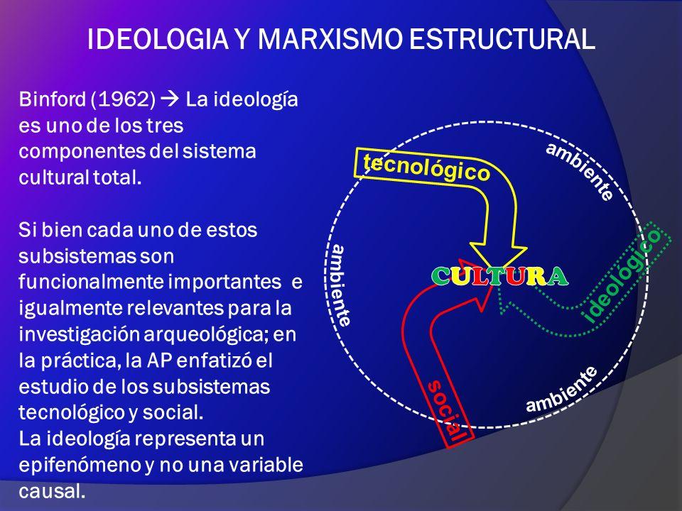IDEOLOGIA Y MARXISMO ESTRUCTURAL